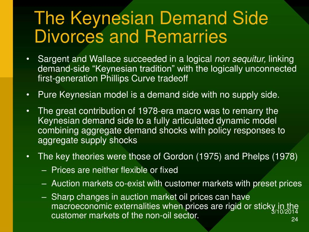 The Keynesian Demand Side Divorces and Remarries