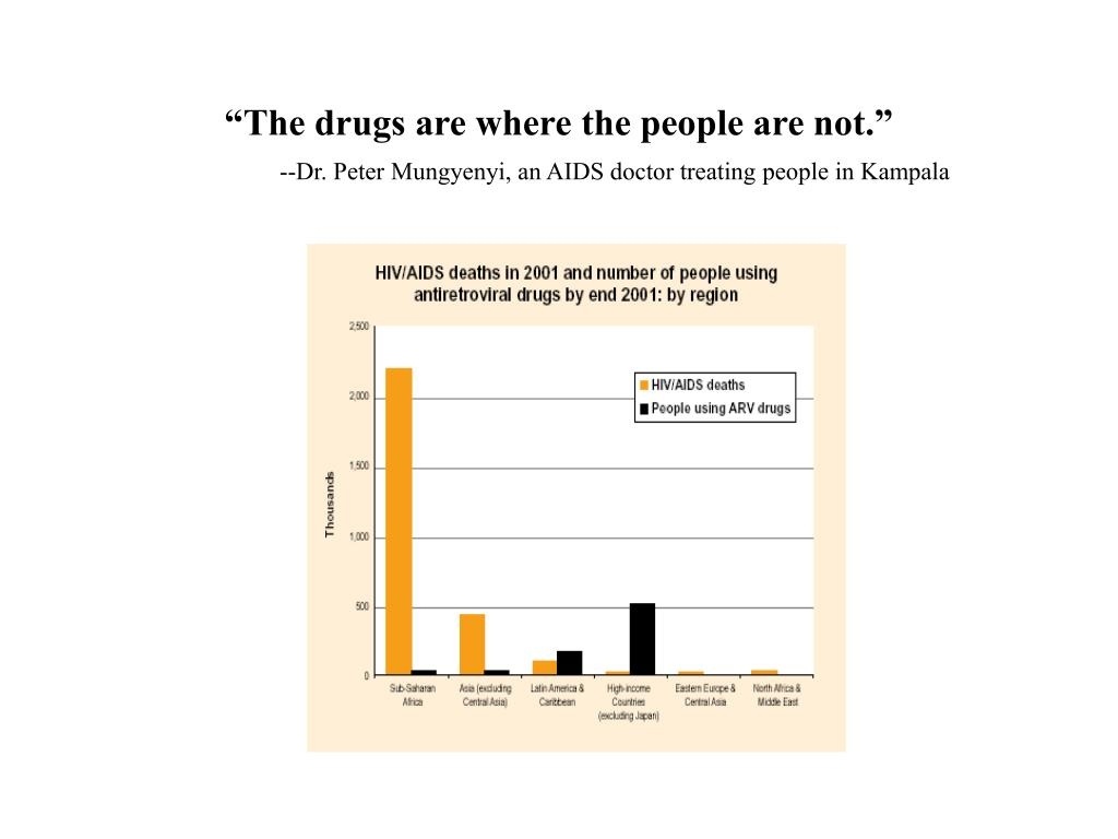 """""""The drugs are where the people are not."""""""