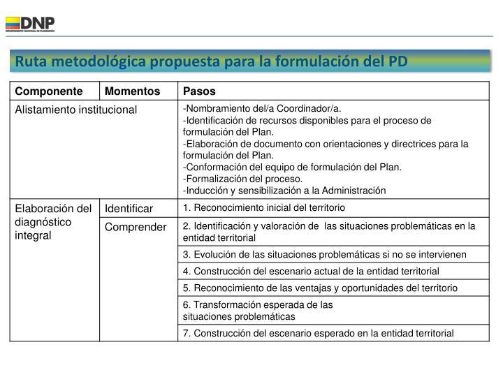 Ruta metodológica propuesta para la formulación del PD