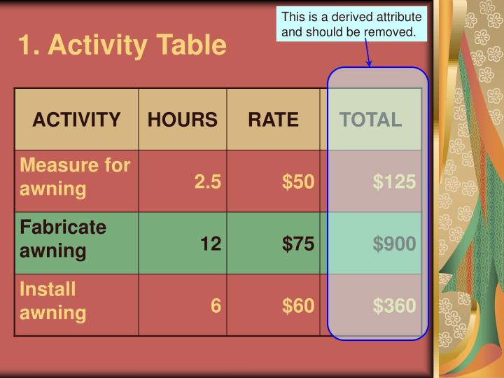 1 activity table