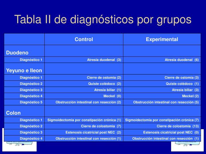 Tabla II de diagnósticos por grupos