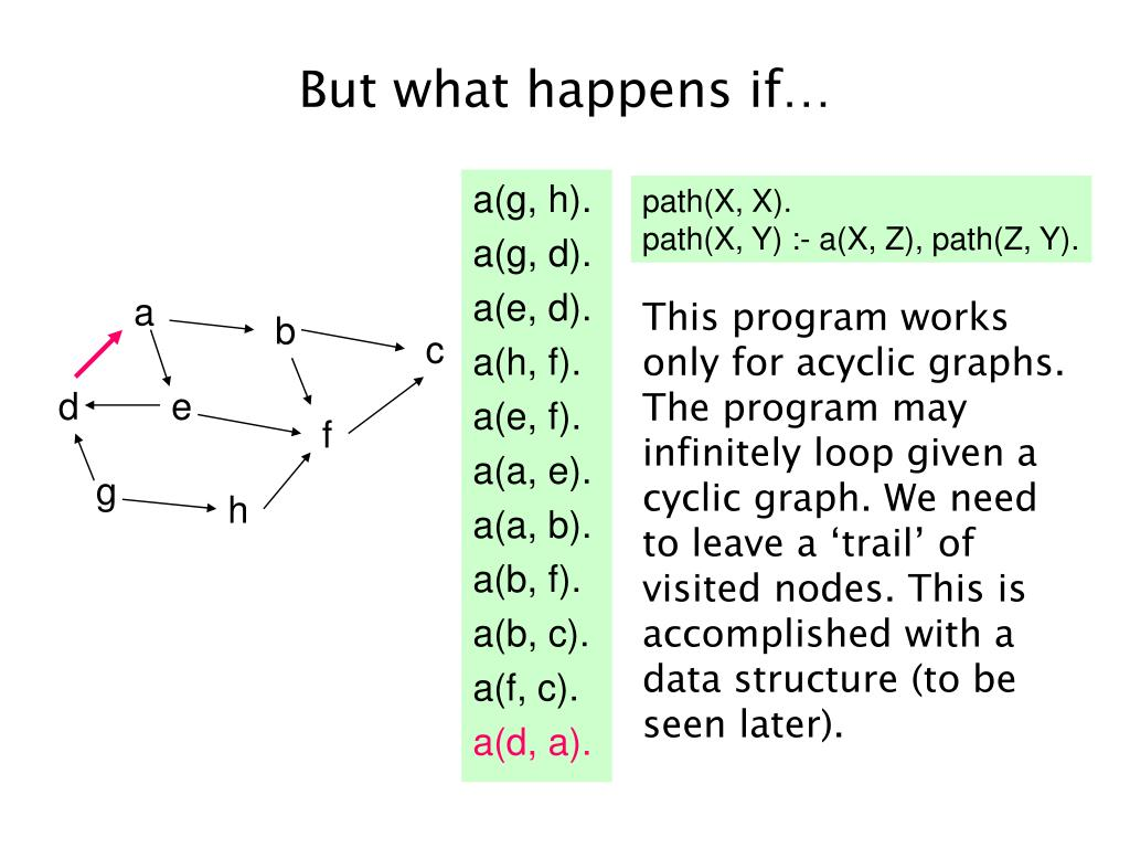 But what happens if…