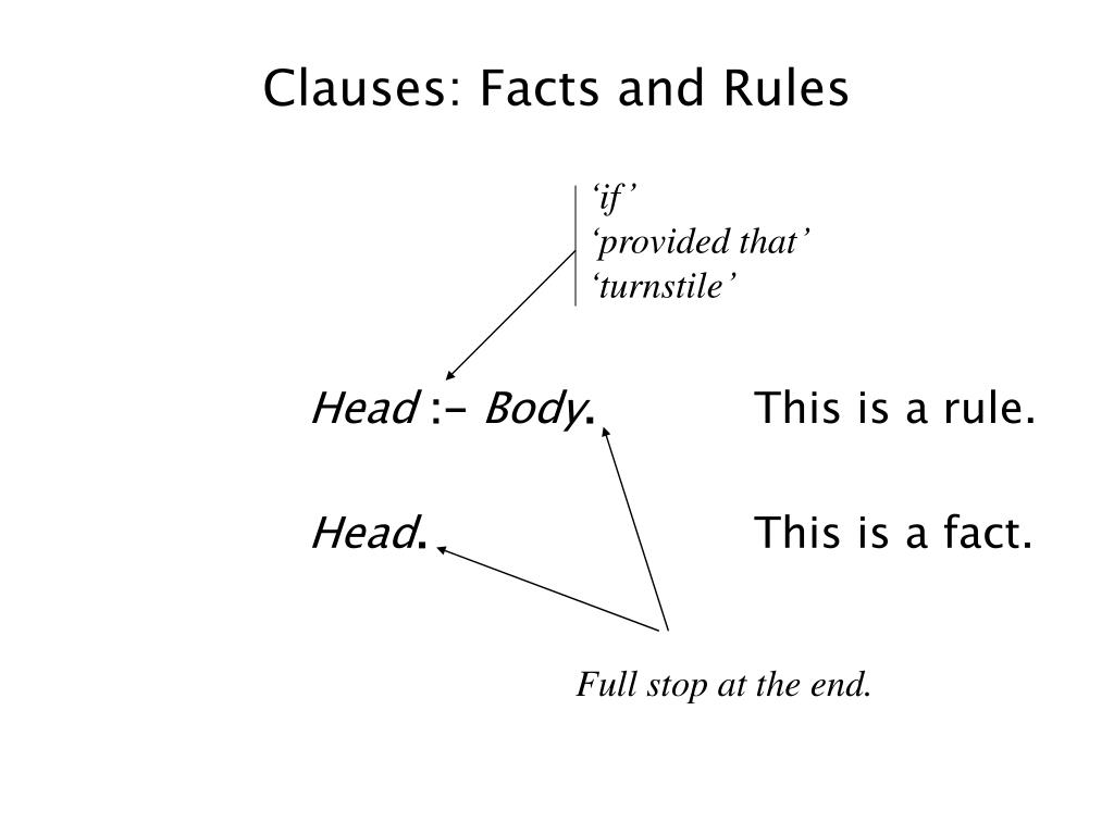 Clauses: Facts and Rules