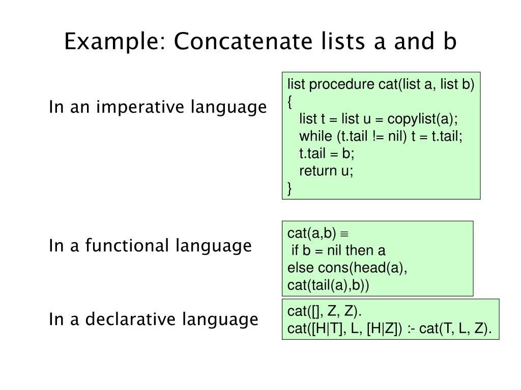 Example: Concatenate lists a and b