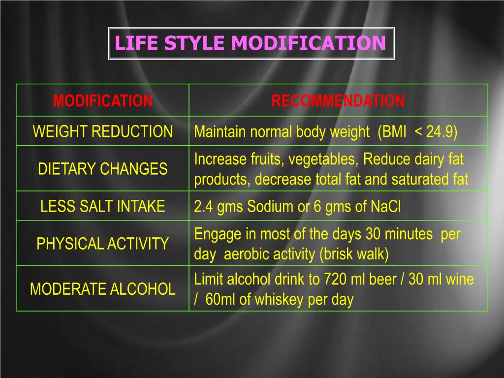 LIFE STYLE MODIFICATION
