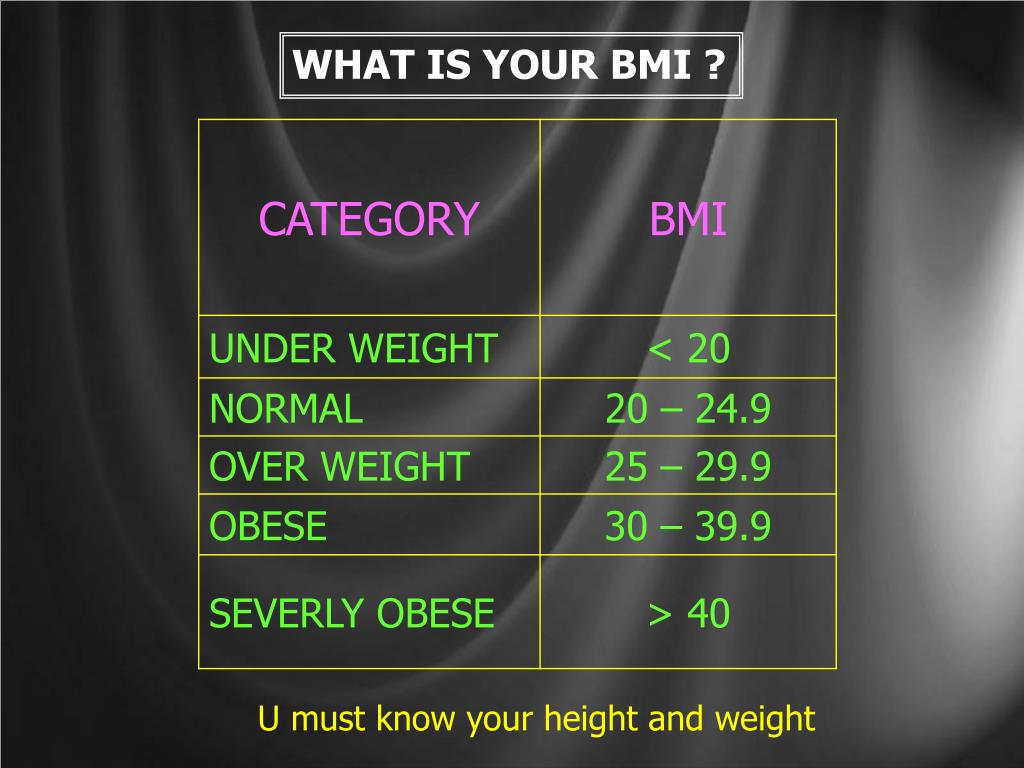 WHAT IS YOUR BMI ?