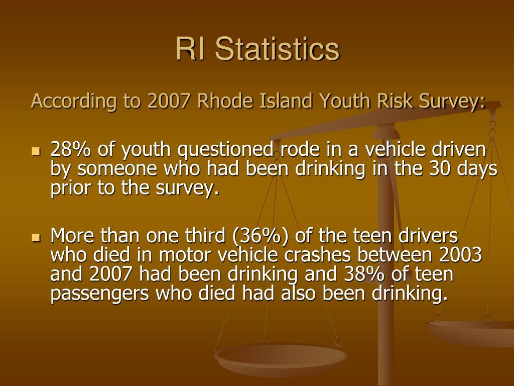 RI Statistics