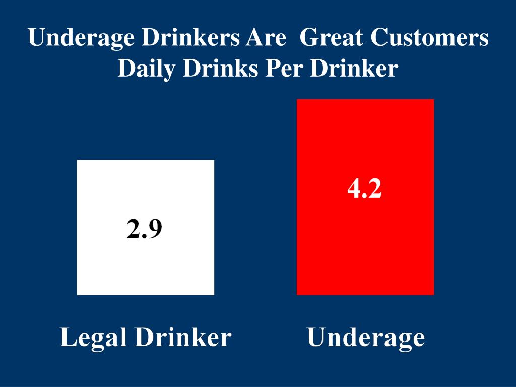 Underage Drinkers Are  Great Customers