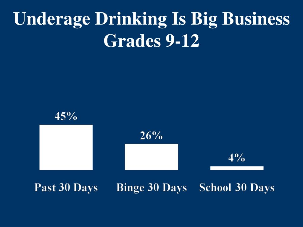 Underage Drinking Is Big Business