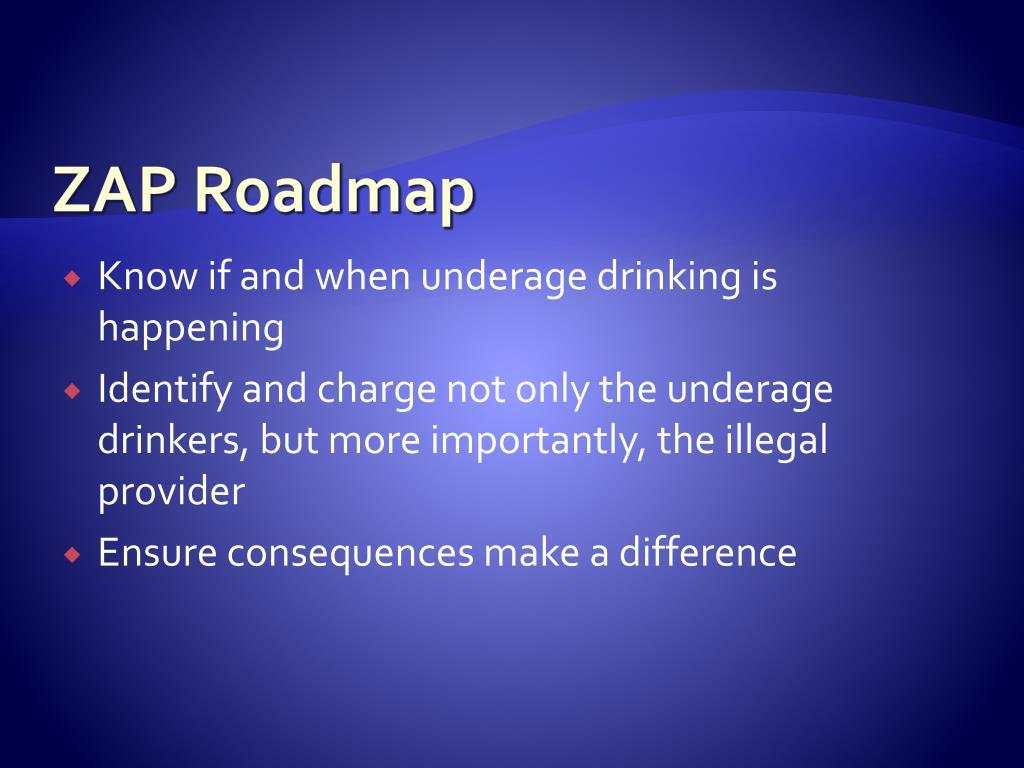 ZAP Roadmap