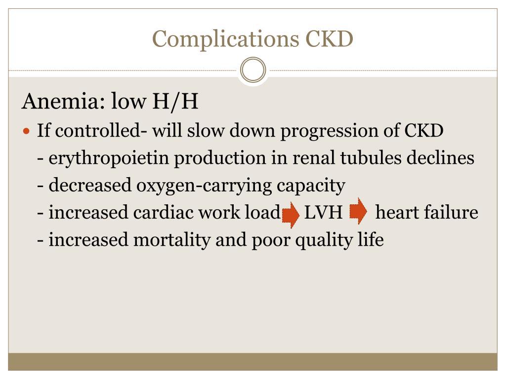 Complications CKD
