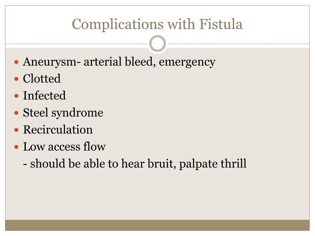 Complications with Fistula