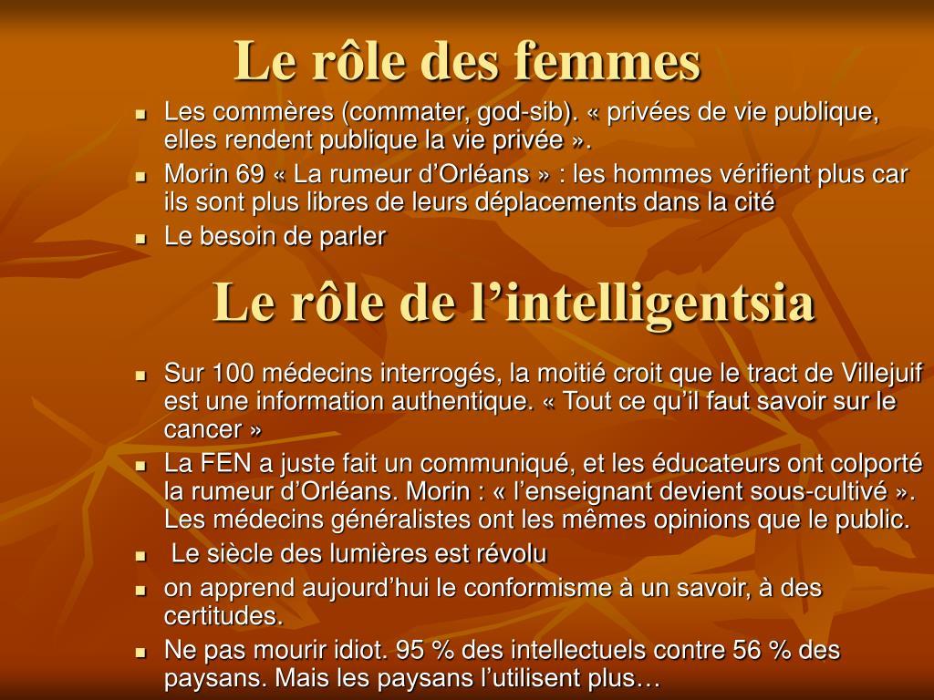 Le rôle des femmes