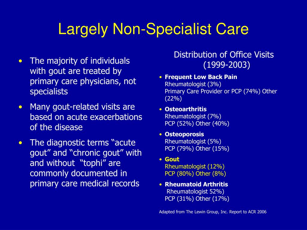 The majority of individuals with gout are treated by primary care physicians, not specialists