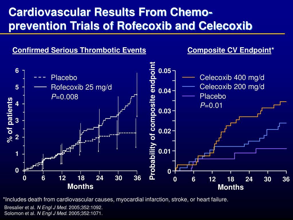 Celecoxib 400 mg/d