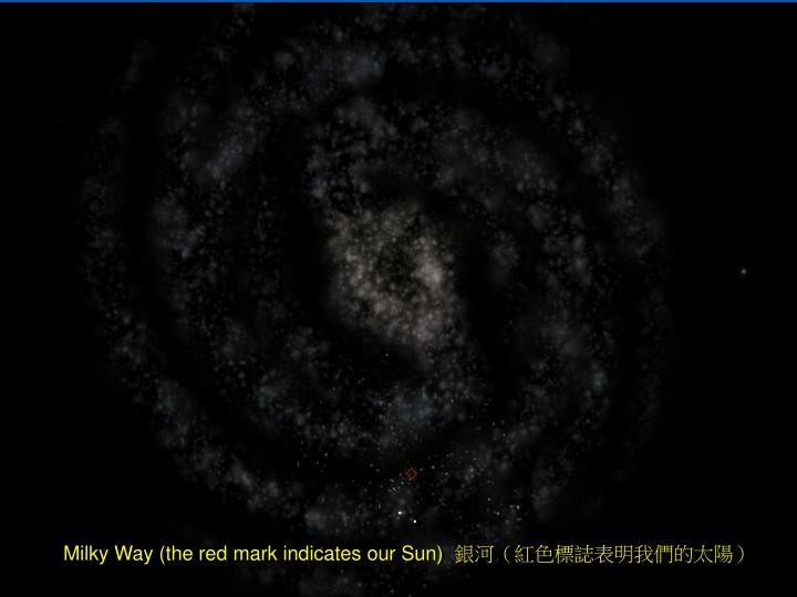 Milky Way (the red mark indicates our Sun)