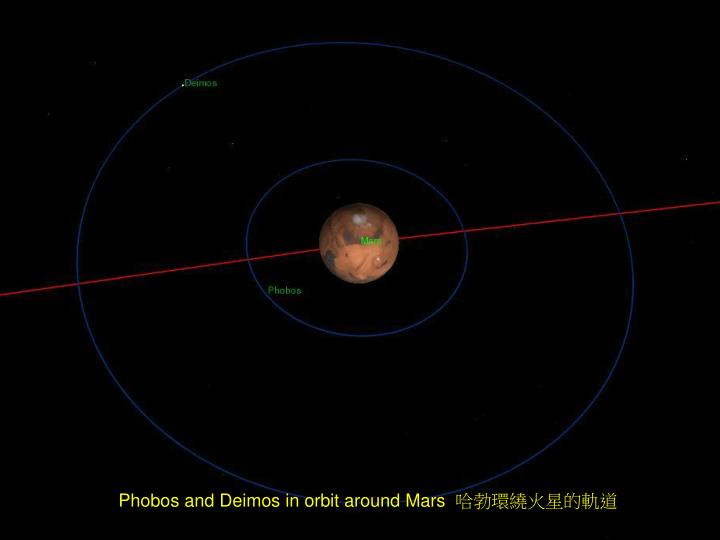 Phobos and Deimos in orbit around Mars