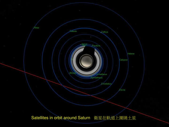 Satellites in orbit around Saturn