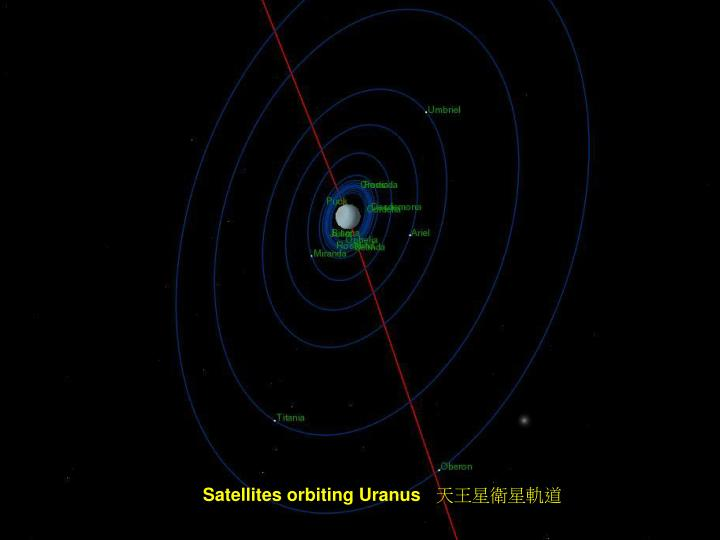 Satellites orbiting Uranus