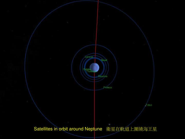 Satellites in orbit around Neptune