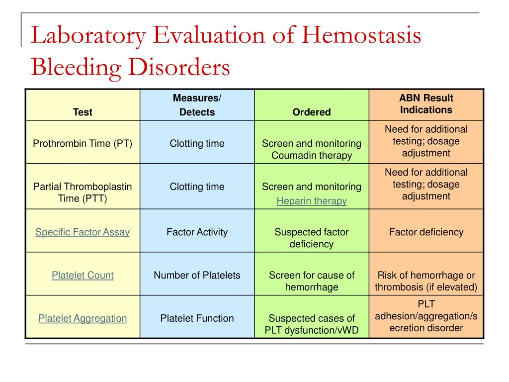 Laboratory Evaluation of Hemostasis