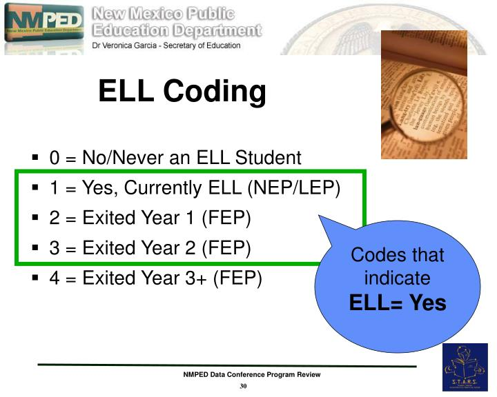 ELL Coding