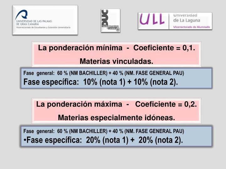 La ponderación mínima  -  Coeficiente = 0,1.