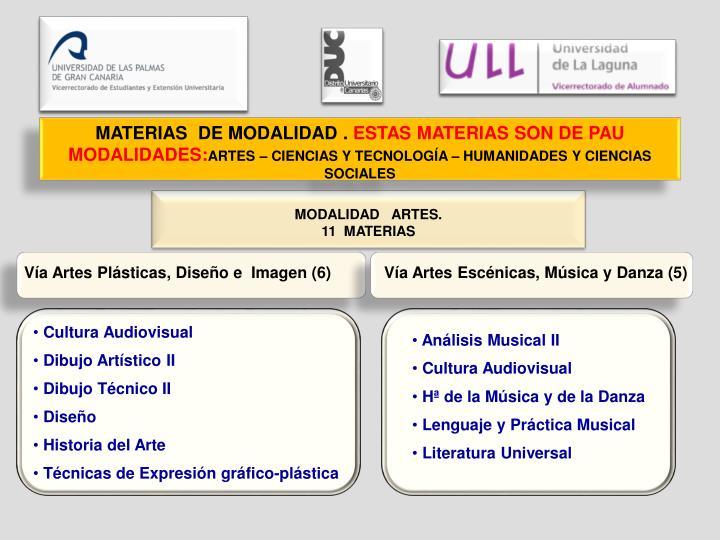 MATERIAS  DE MODALIDAD .