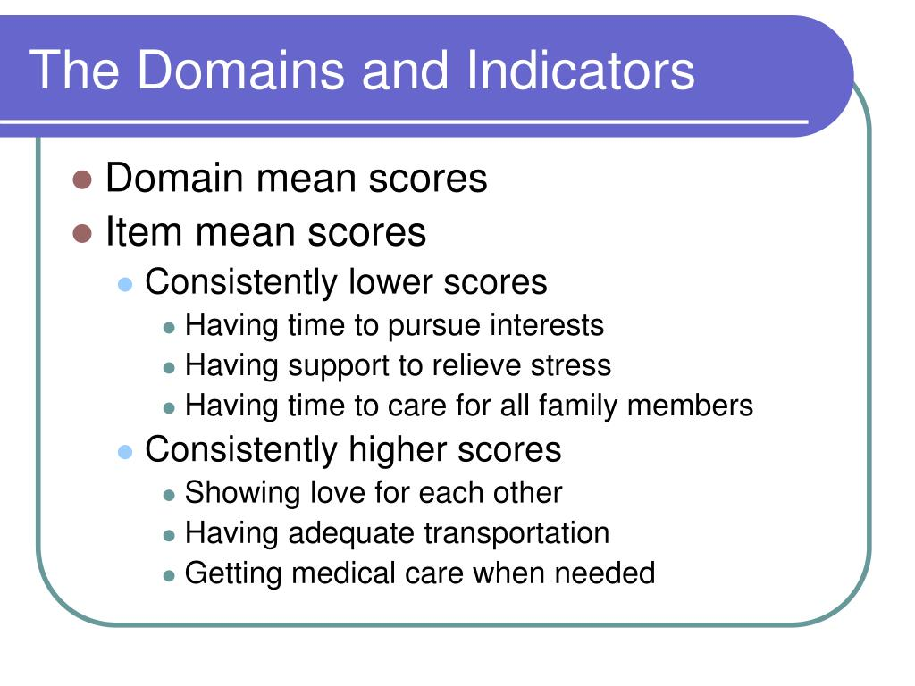 The Domains and Indicators