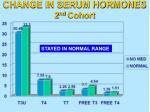 change in serum hormones 2 nd cohort