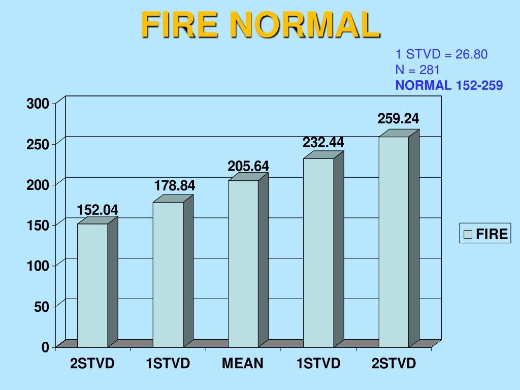 FIRE NORMAL