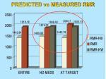 predicted vs measured rmr