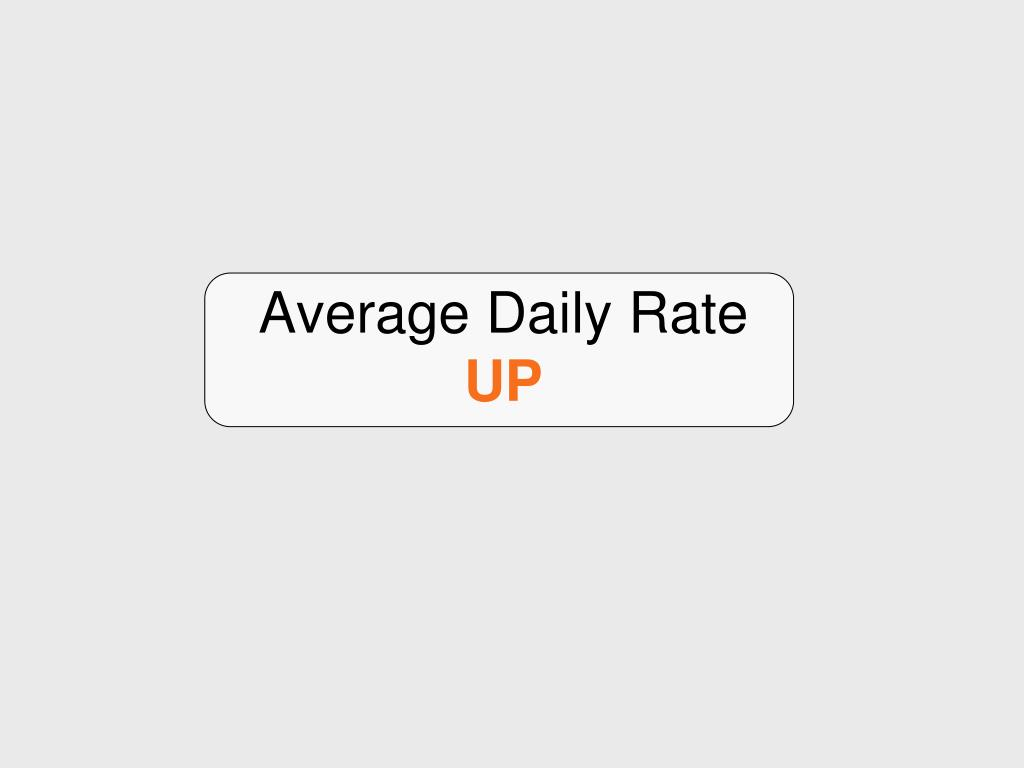 Average Daily Rate
