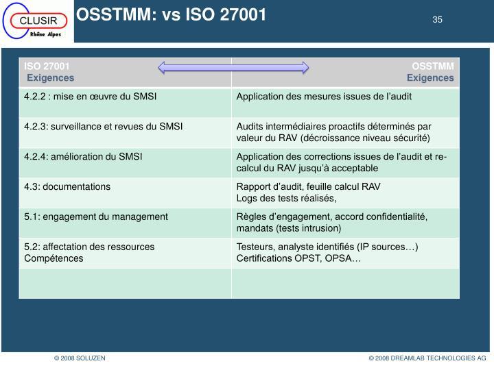 OSSTMM: vs ISO 27001