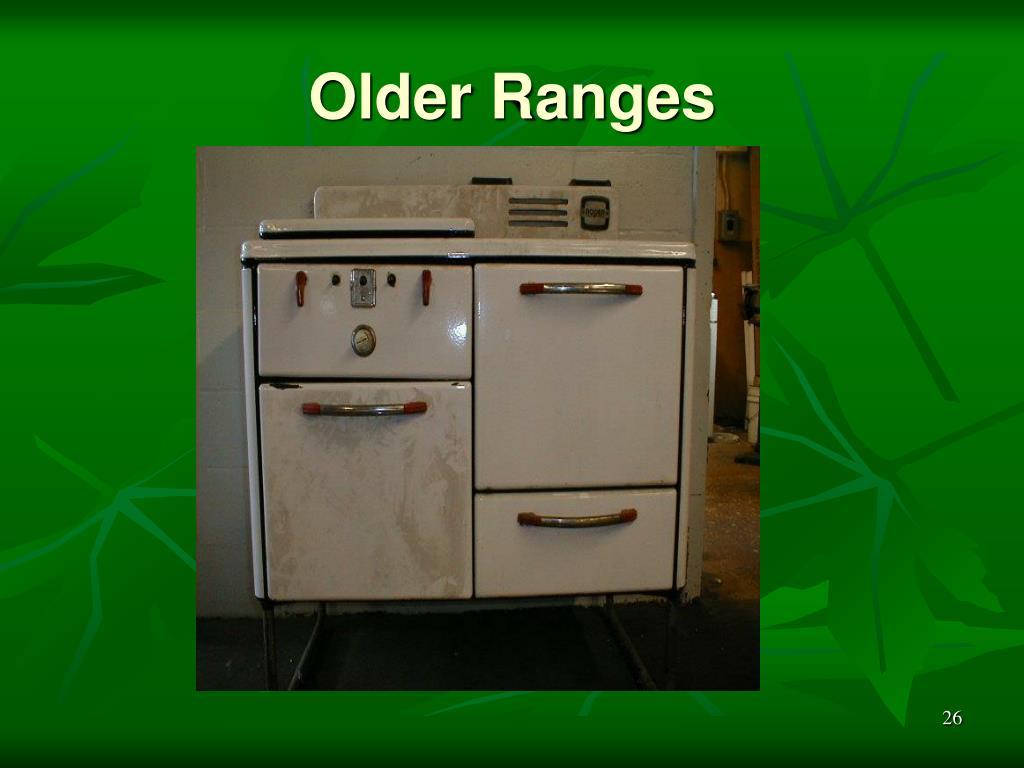 Older Ranges