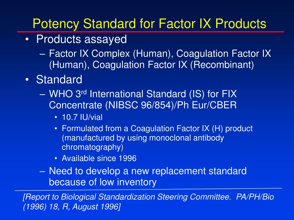 Potency Standard for Factor IX Products