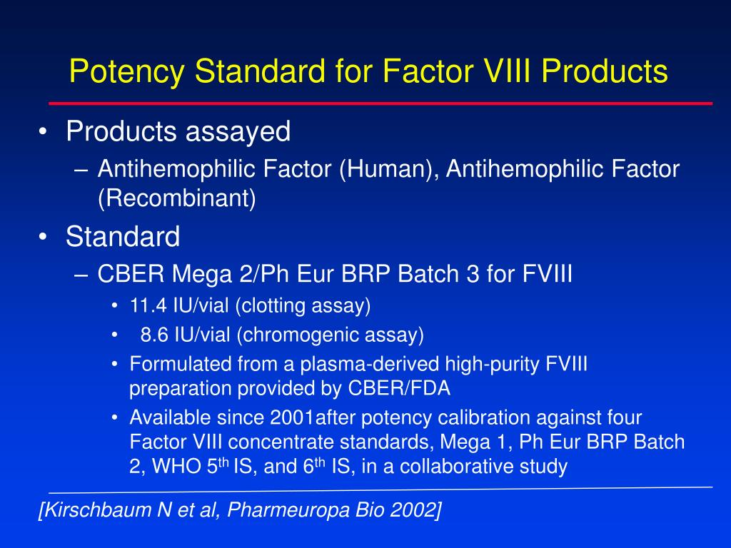 Potency Standard for Factor VIII Products