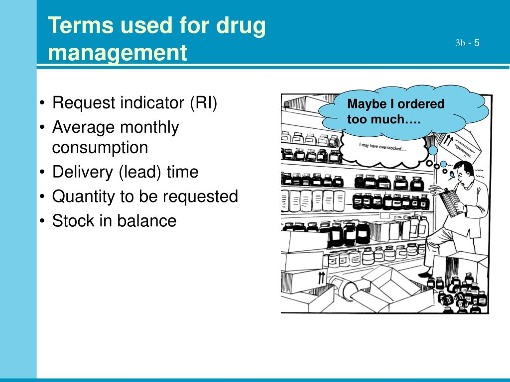 Terms used for drug management