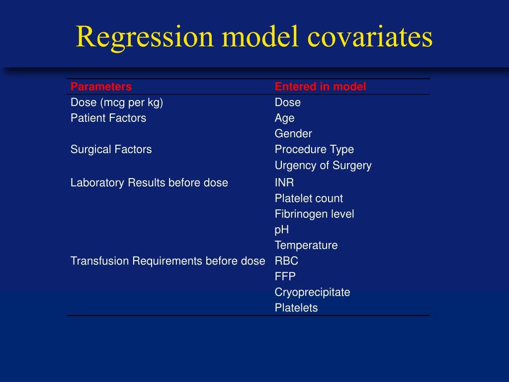Regression model covariates