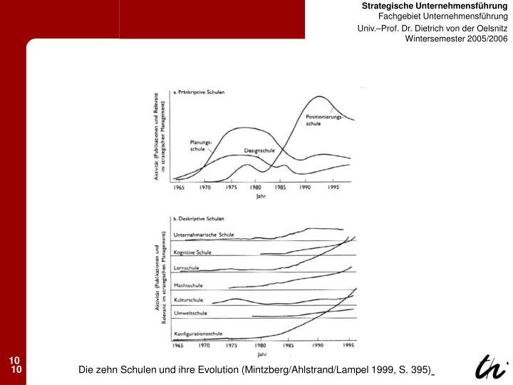 Die zehn Schulen und ihre Evolution (Mintzberg/Ahlstrand/Lampel 1999, S. 395)