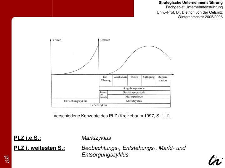 Verschiedene Konzepte des PLZ (Kreikebaum 1997, S. 111)