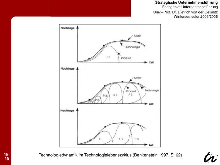 Technologiedynamik im Technologielebenszyklus (Benkenstein 1997, S. 62)