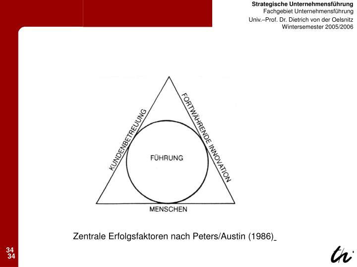 Zentrale Erfolgsfaktoren nach Peters/Austin (1986)