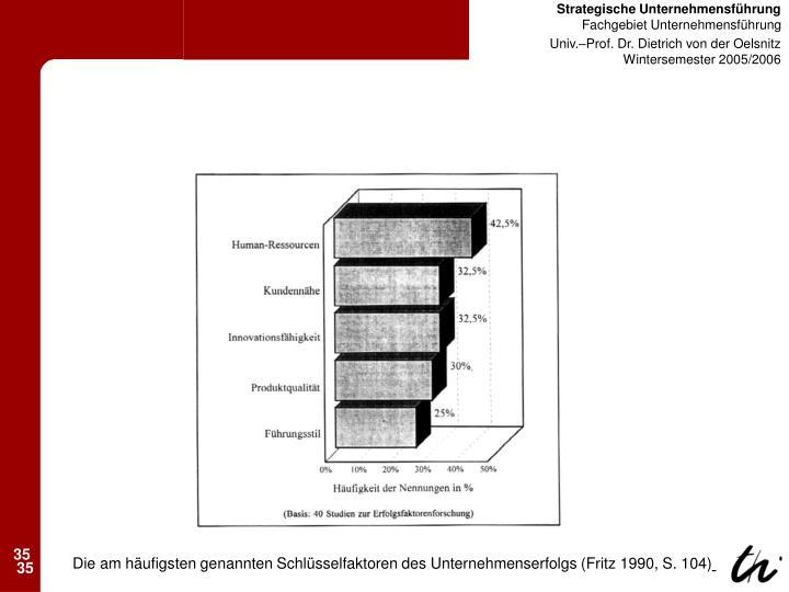 Die am häufigsten genannten Schlüsselfaktoren des Unternehmenserfolgs (Fritz 1990, S. 104)