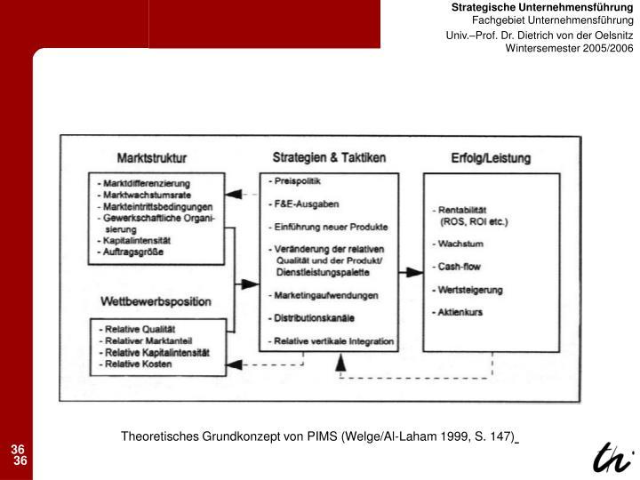 Theoretisches Grundkonzept von PIMS (Welge/Al-Laham 1999, S. 147)