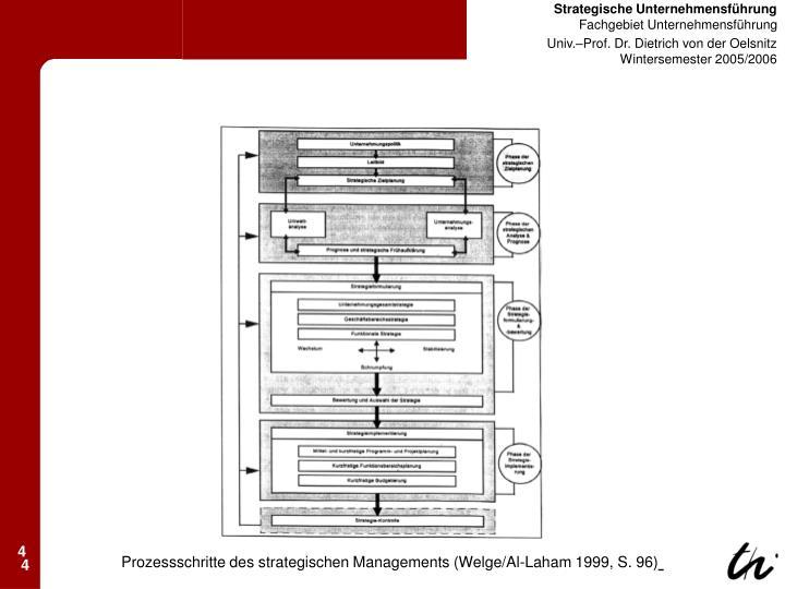 Prozessschritte des strategischen Managements (Welge/Al-Laham 1999, S. 96)