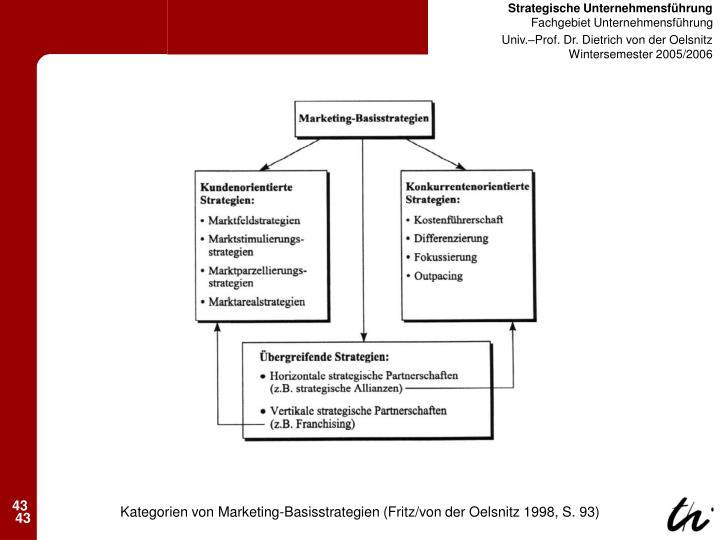 Kategorien von Marketing-Basisstrategien (Fritz/von der Oelsnitz 1998, S. 93)