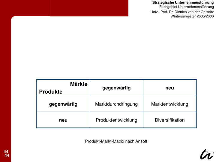Produkt-Markt-Matrix nach Ansoff