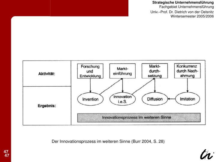 Der Innovationsprozess im weiteren Sinne (Burr 2004, S. 28)