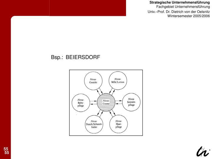 Bsp.: BEIERSDORF